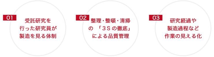 setsubi_s1_image01